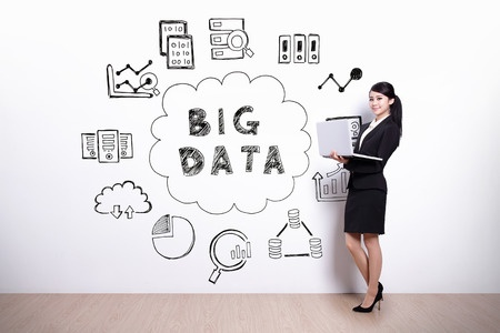 What are your top strategic priorities for Big Data?