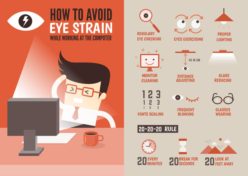 How To Eye Strain