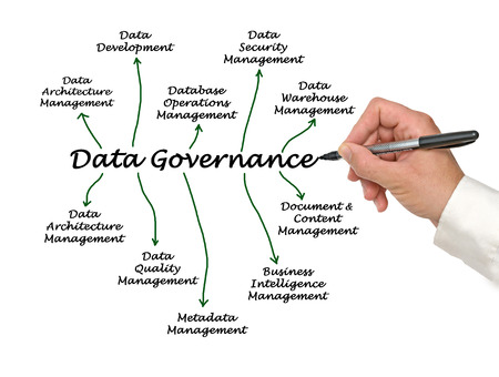 How to create a data governance framework for your small business
