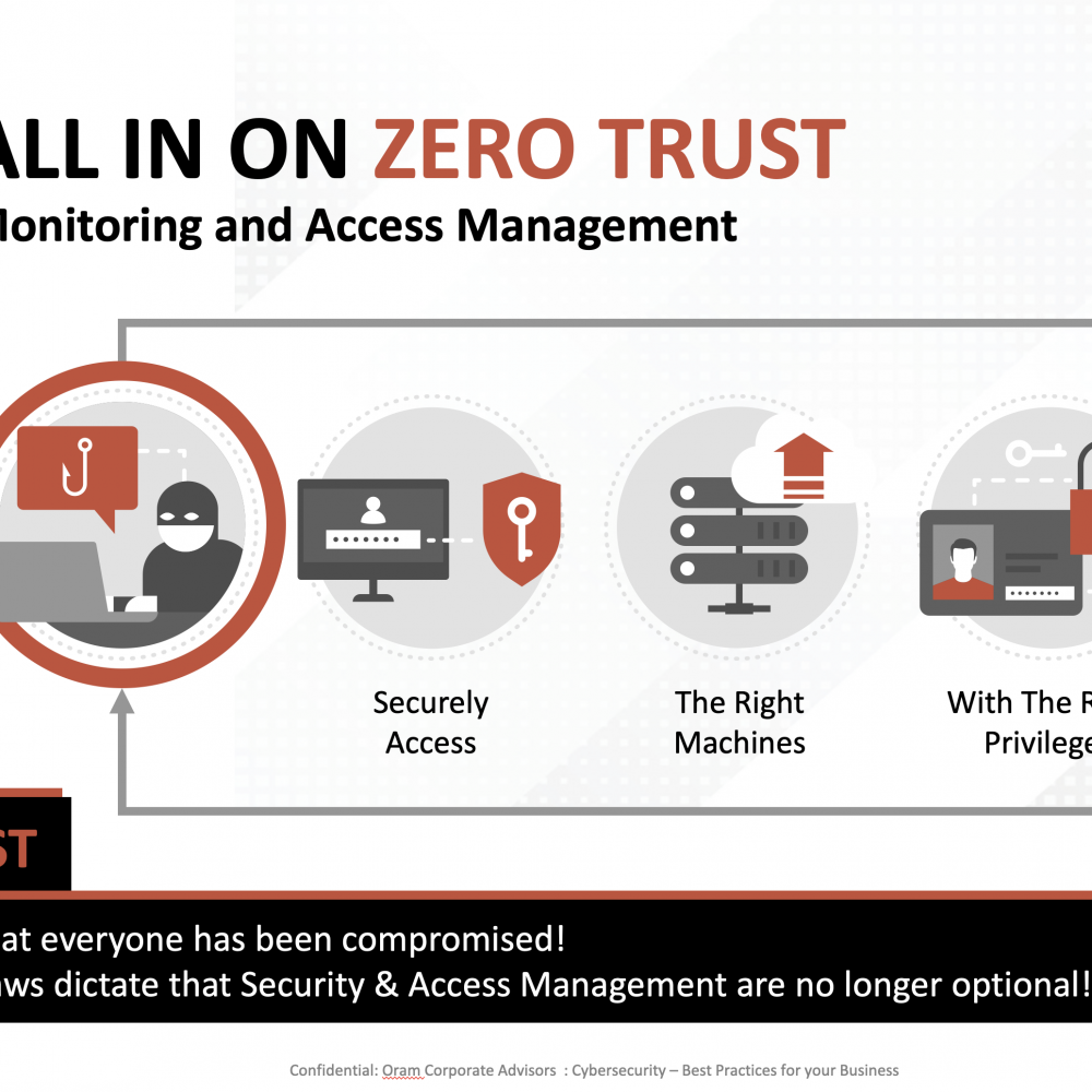 Zero Trust: What It Is and How It Works to Protect Your Data